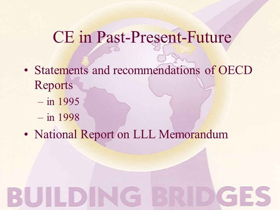 CE in Past-Present-Future Statements and recommendations of OECD Reports –in 1995 –in 1998 National Report on LLL Memorandum