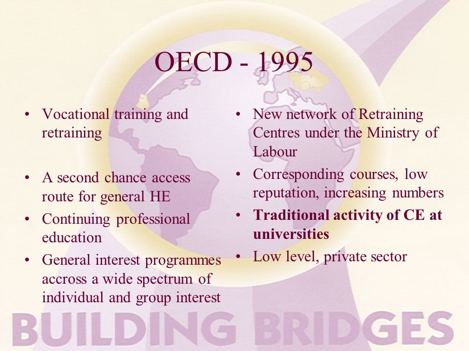 OECD - 1995 Vocational training and retraining A second chance access route for general HE Continuing professional education General interest programmes accross a wide spectrum of individual and group interest New network of Retraining Centres under the Ministry of Labour Corresponding courses, low reputation, increasing numbers Traditional activity of CE at universities Low level, private sector