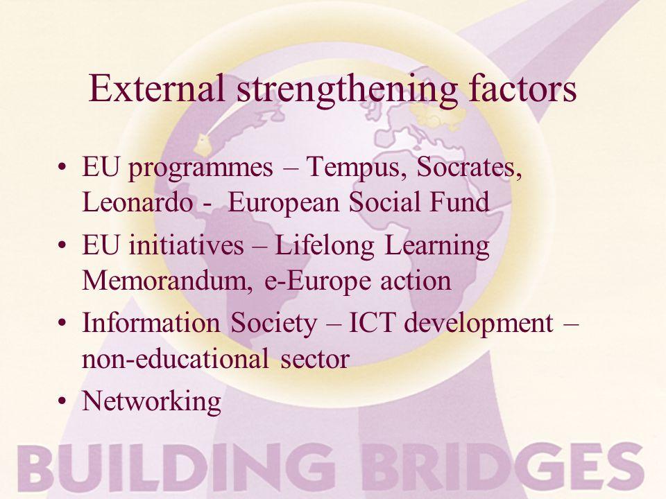 External strengthening factors EU programmes – Tempus, Socrates, Leonardo - European Social Fund EU initiatives – Lifelong Learning Memorandum, e-Europe action Information Society – ICT development – non-educational sector Networking