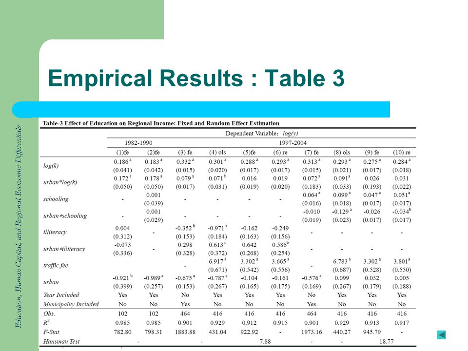 Education, Human Capital, and Regional Economic Differentials Empirical Results : Table 3