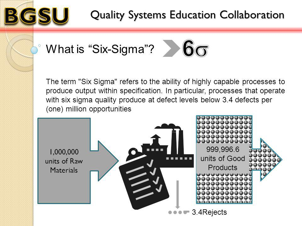 What is Six-Sigma.