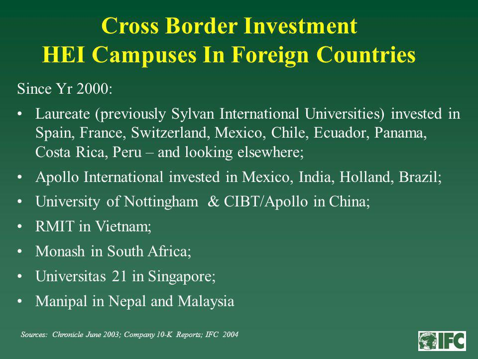 Since Yr 2000: Laureate (previously Sylvan International Universities) invested in Spain, France, Switzerland, Mexico, Chile, Ecuador, Panama, Costa Rica, Peru – and looking elsewhere; Apollo International invested in Mexico, India, Holland, Brazil; University of Nottingham & CIBT/Apollo in China; RMIT in Vietnam; Monash in South Africa; Universitas 21 in Singapore; Manipal in Nepal and Malaysia Cross Border Investment HEI Campuses In Foreign Countries Sources: Chronicle June 2003; Company 10-K Reports; IFC 2004