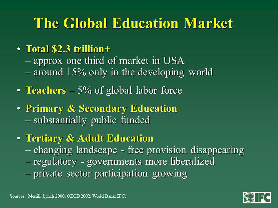 Sources: EdStats, World Bank; IFC; OECD; Various Government Statistics; Chile includes 7 publicly funded Private Catholic Universities; Enrollment in Private Higher Education (as a % of total)