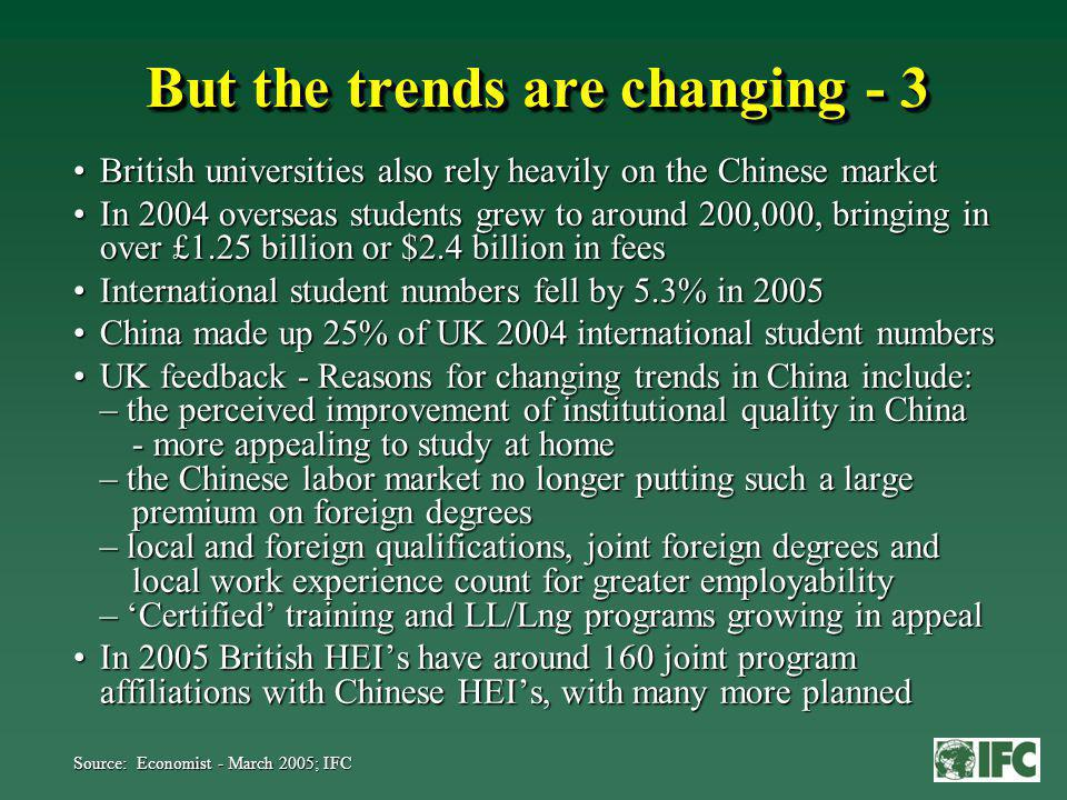 But the trends are changing - 3 British universities also rely heavily on the Chinese marketBritish universities also rely heavily on the Chinese market In 2004 overseas students grew to around 200,000, bringing in over £1.25 billion or $2.4 billion in feesIn 2004 overseas students grew to around 200,000, bringing in over £1.25 billion or $2.4 billion in fees International student numbers fell by 5.3% in 2005International student numbers fell by 5.3% in 2005 China made up 25% of UK 2004 international student numbersChina made up 25% of UK 2004 international student numbers UK feedback - Reasons for changing trends in China include: – the perceived improvement of institutional quality in China - more appealing to study at home – the Chinese labor market no longer putting such a large premium on foreign degrees – local and foreign qualifications, joint foreign degrees and local work experience count for greater employability – Certified training and LL/Lng programs growing in appealUK feedback - Reasons for changing trends in China include: – the perceived improvement of institutional quality in China - more appealing to study at home – the Chinese labor market no longer putting such a large premium on foreign degrees – local and foreign qualifications, joint foreign degrees and local work experience count for greater employability – Certified training and LL/Lng programs growing in appeal In 2005 British HEIs have around 160 joint program affiliations with Chinese HEIs, with many more plannedIn 2005 British HEIs have around 160 joint program affiliations with Chinese HEIs, with many more planned Source: Economist - March 2005; IFC