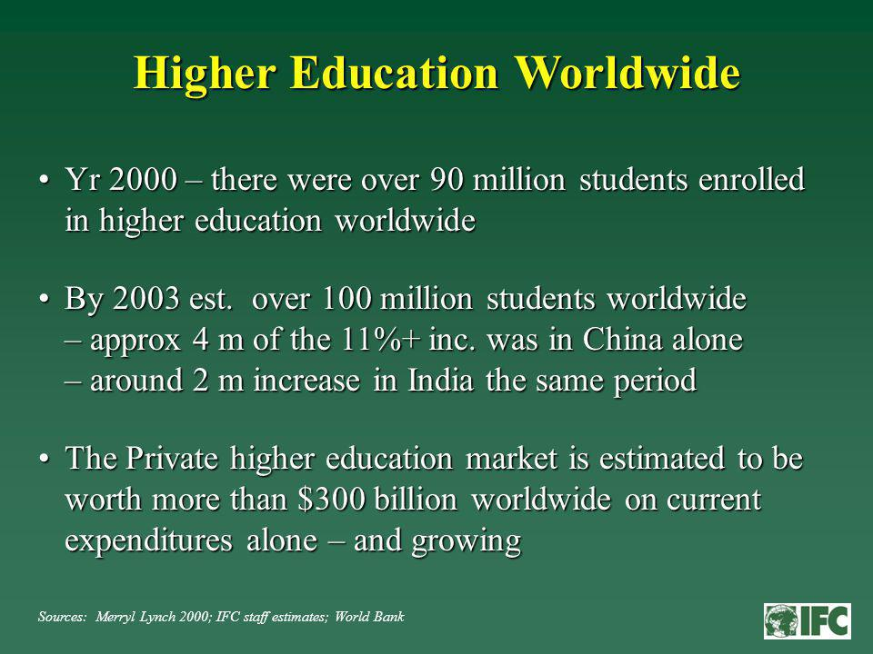 Higher Education – the perfect storm...