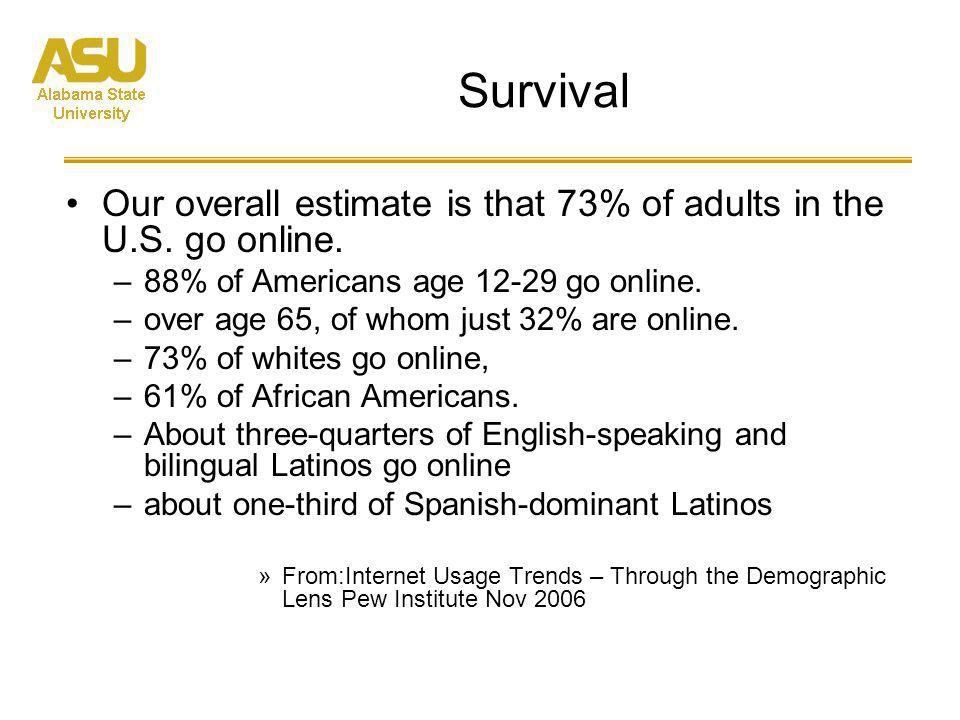 Survival Our overall estimate is that 73% of adults in the U.S.