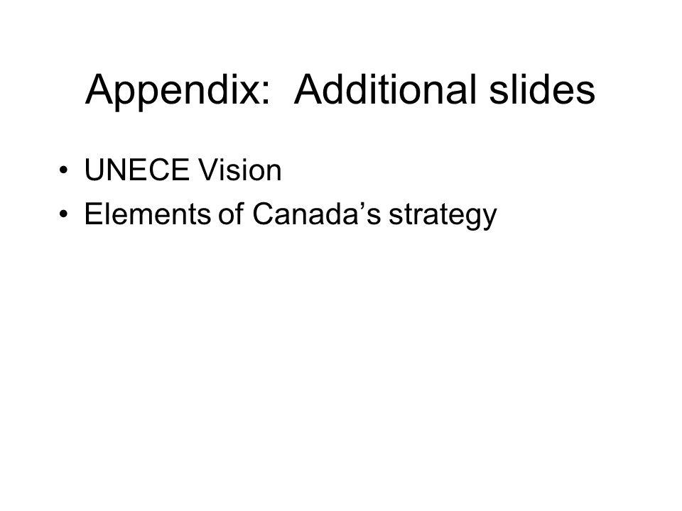 Appendix: Additional slides UNECE Vision Elements of Canadas strategy