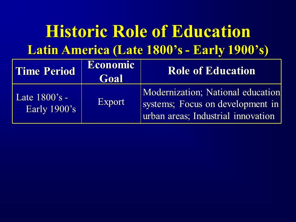 Current Reforms in Latin America Curriculum Changes: Curriculum Changes: Incorporate creativity to stimulate learning Incorporate creativity to stimulate learning New topics related to rural life are being created (study of soil erosion) New topics related to rural life are being created (study of soil erosion) Creation of indigenous education program in 1998 to promote multiculturalism Creation of indigenous education program in 1998 to promote multiculturalism Emphasis on math and science Emphasis on math and science Industry-tied curriculum (vocational skills training) Industry-tied curriculum (vocational skills training)
