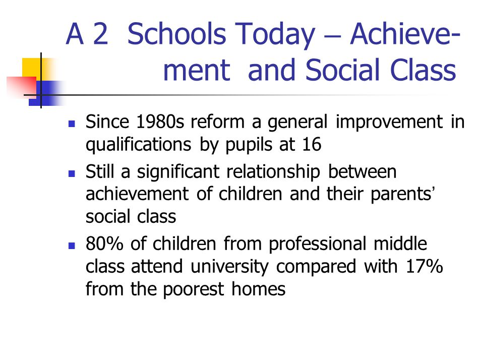 A 2 Schools Today – Achieve- ment and Social Class Since 1980s reform a general improvement in qualifications by pupils at 16 Still a significant relationship between achievement of children and their parents social class 80% of children from professional middle class attend university compared with 17% from the poorest homes