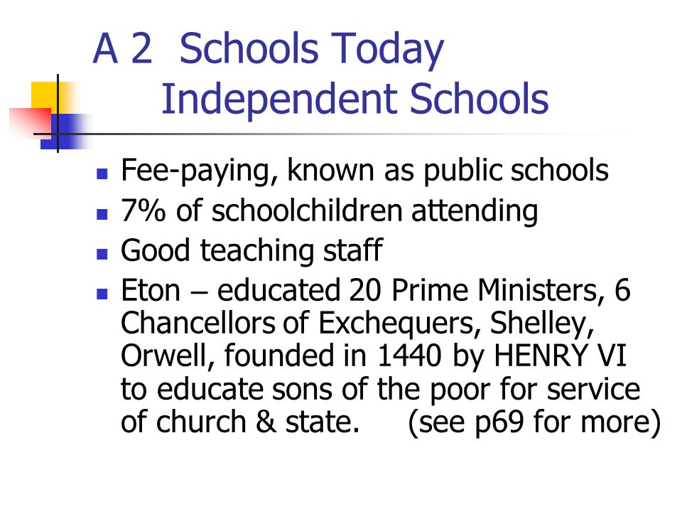 A 2 Schools Today Independent Schools Fee-paying, known as public schools 7% of schoolchildren attending Good teaching staff Eton – educated 20 Prime Ministers, 6 Chancellors of Exchequers, Shelley, Orwell, founded in 1440 by HENRY VI to educate sons of the poor for service of church & state.
