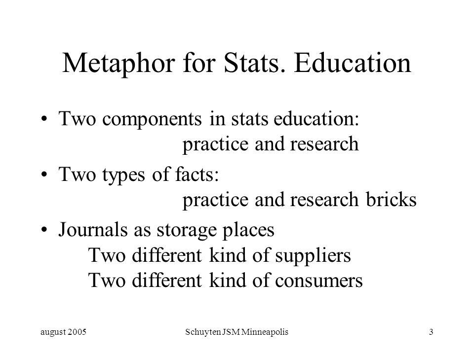 august 2005Schuyten JSM Minneapolis3 Metaphor for Stats.