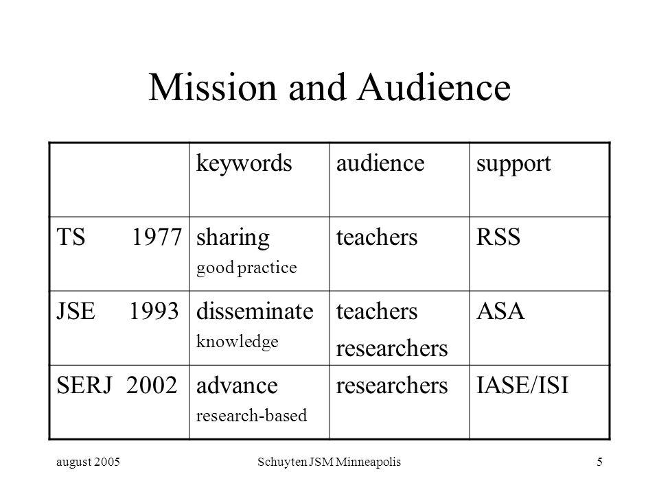 august 2005Schuyten JSM Minneapolis5 Mission and Audience keywordsaudiencesupport TS 1977sharing good practice teachersRSS JSE 1993disseminate knowledge teachers researchers ASA SERJ 2002advance research-based researchersIASE/ISI