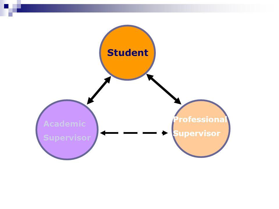 Student Academic Supervisor Professional Supervisor