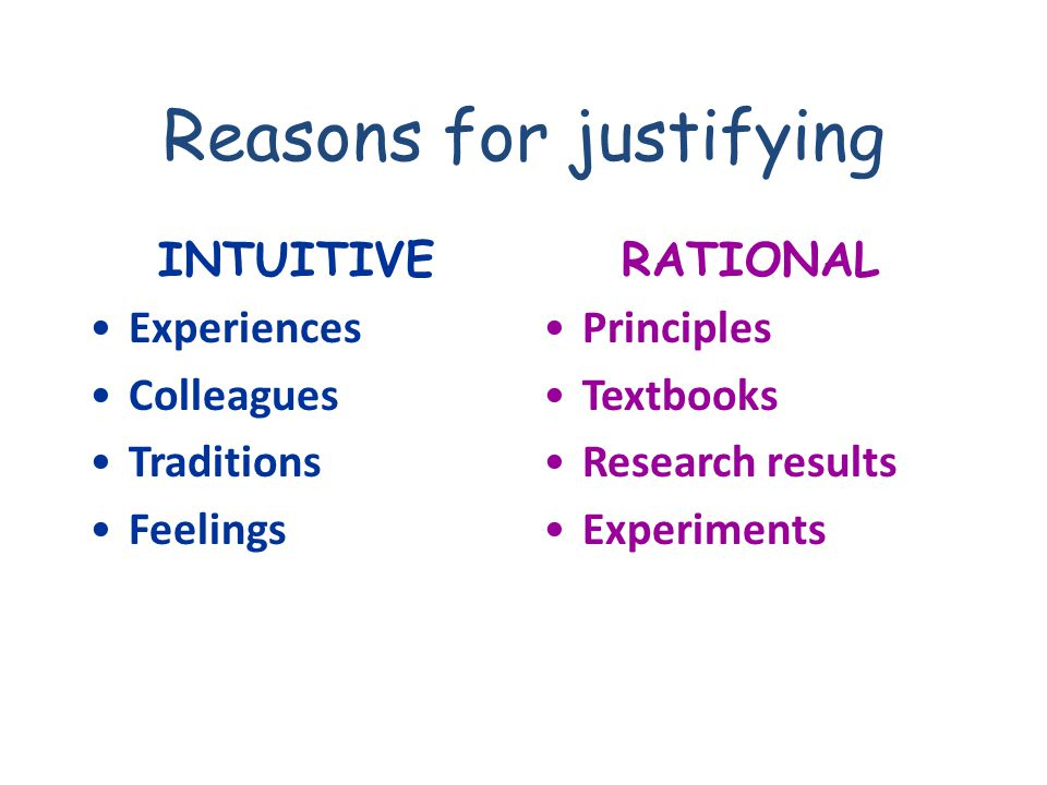 Reasons for justifying INTUITIVE Experiences Colleagues Traditions Feelings RATIONAL Principles Textbooks Research results Experiments