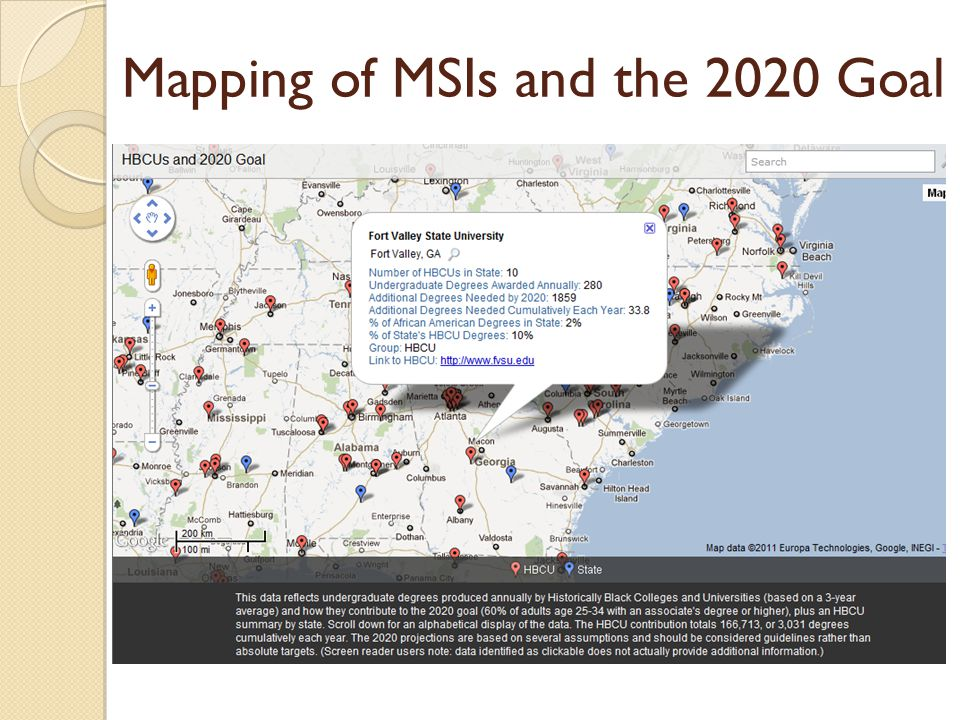 Mapping of MSIs and the 2020 Goal