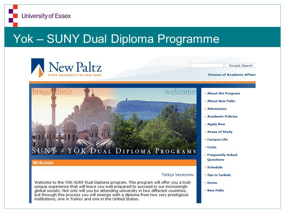 Yok – SUNY Dual Diploma Programme