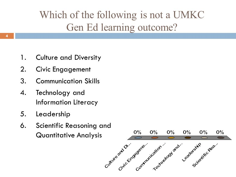 Which of the following is not a UMKC Gen Ed learning outcome.