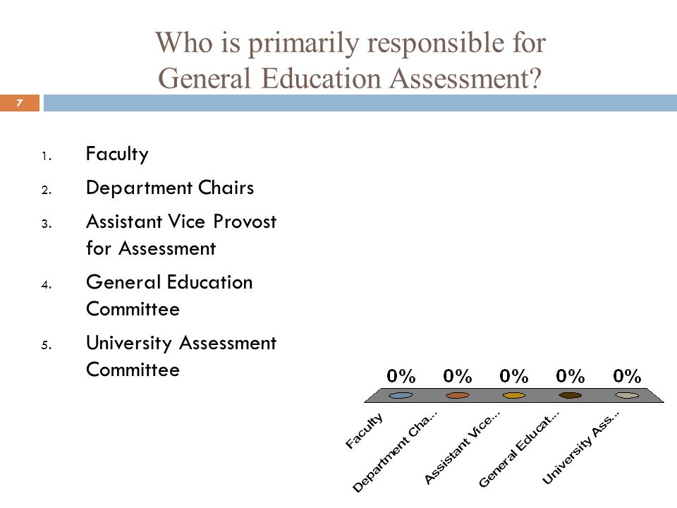 Who is primarily responsible for General Education Assessment? 7 1. Faculty 2. Department Chairs 3. Assistant Vice Provost for Assessment 4. General E