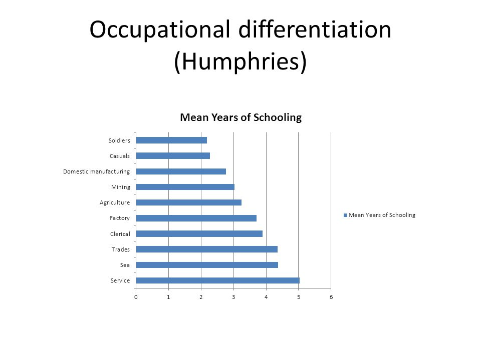 Occupational differentiation (Humphries)