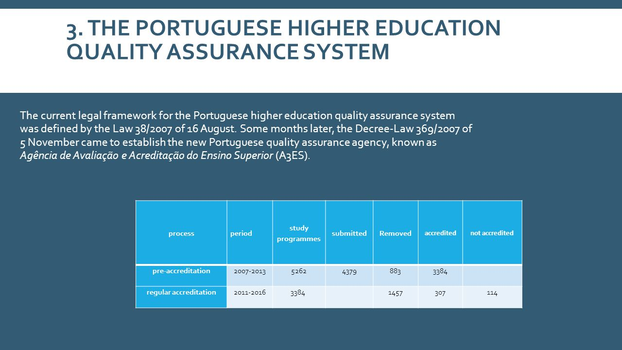3. THE PORTUGUESE HIGHER EDUCATION QUALITY ASSURANCE SYSTEM The current legal framework for the Portuguese higher education quality assurance system w