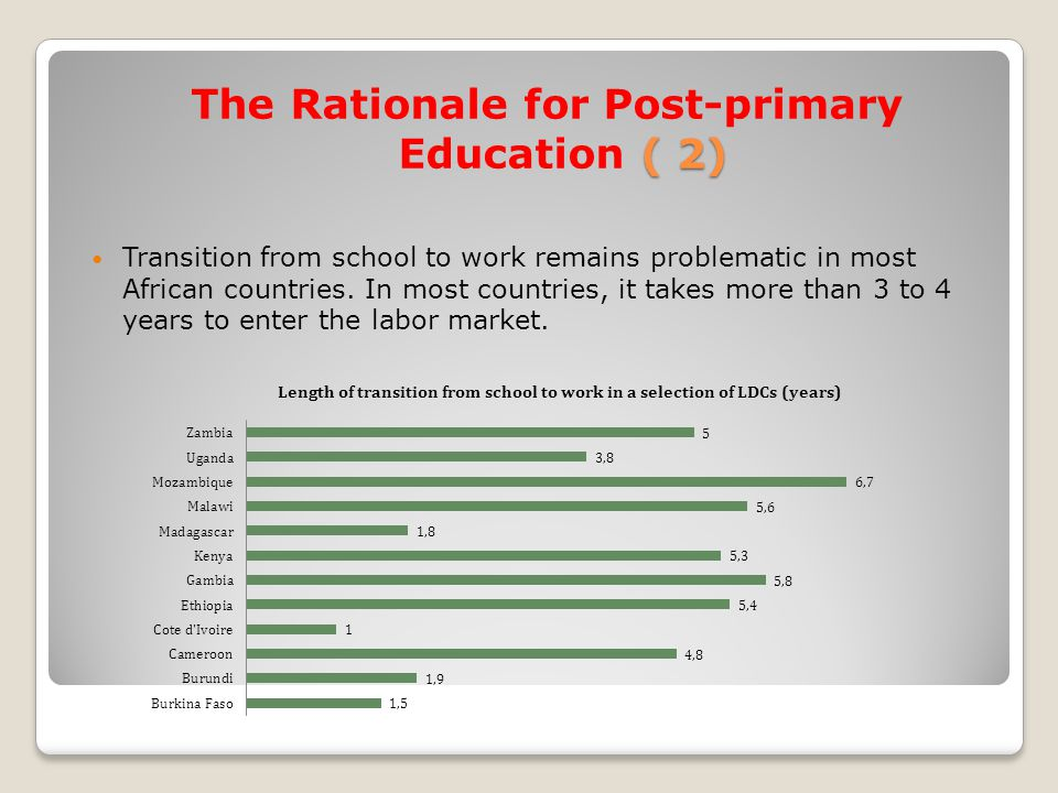 ( 2) The Rationale for Post-primary Education ( 2) Transition from school to work remains problematic in most African countries.