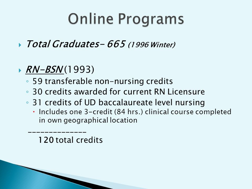 MSN Health Services Administration (2004) 36 credits, 1 clinical course Clinical Nurse Specialist (2002) 34 credits, 3 clinical courses Nurse Practitioner (hybrid - 2010) 43-46 credits- 19 credits online; 24-27 credits on campus RN-MSN (2004) – 134-147 credits Students complete 13 baccalaureate credits then are transitioned to graduate adviser.