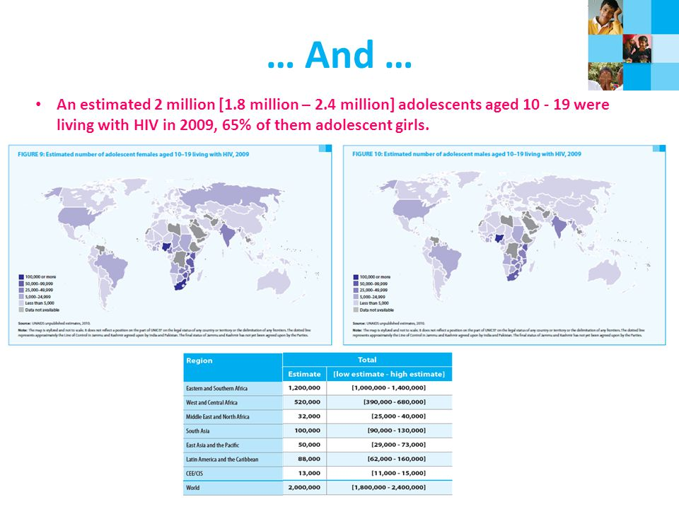 New Infections in Young People Young people aged 15 – 24 account for 41% of all new adult infections (aged 15 years and older) in 2009.