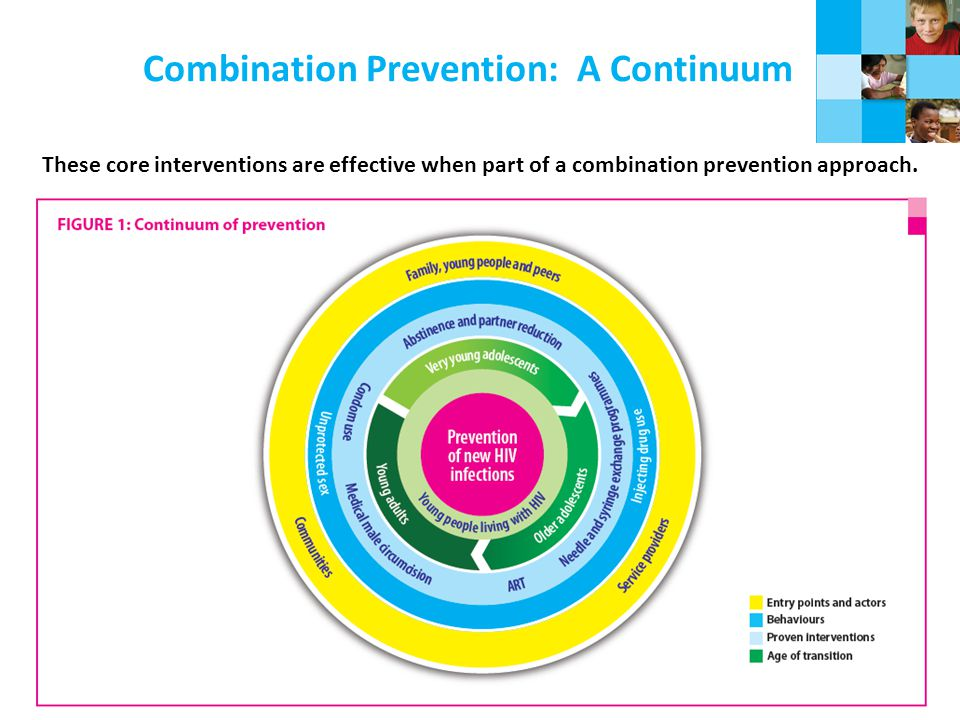 Combination Prevention: A Continuum These core interventions are effective when part of a combination prevention approach.