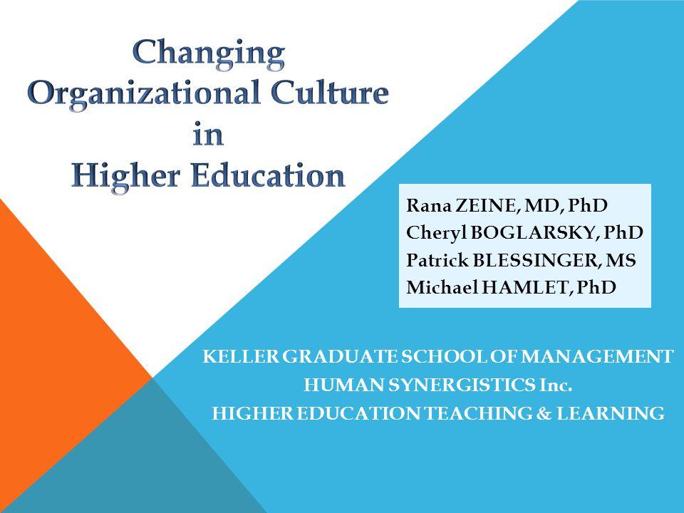 Organization Level OCI Ideal Faculty/Professor 40%45% Director 24%12% Department Chair 6% Associate.