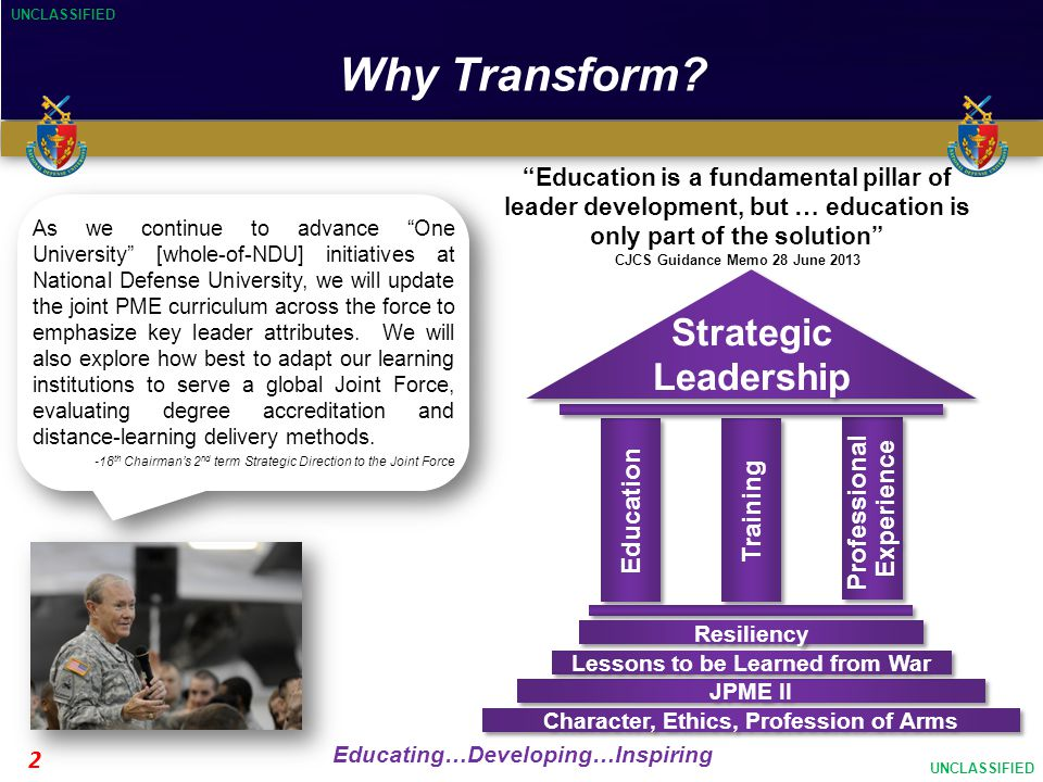 UNCLASSIFIED Educating…Developing…Inspiring UNCLASSIFIED 3 What Transforms.