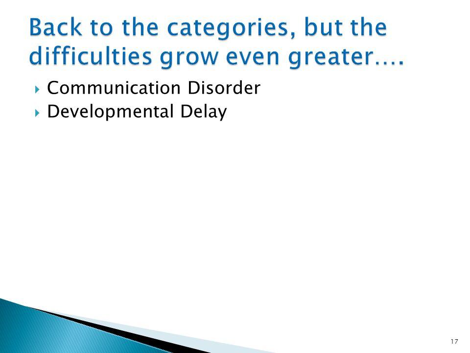 Communication Disorder Developmental Delay 17