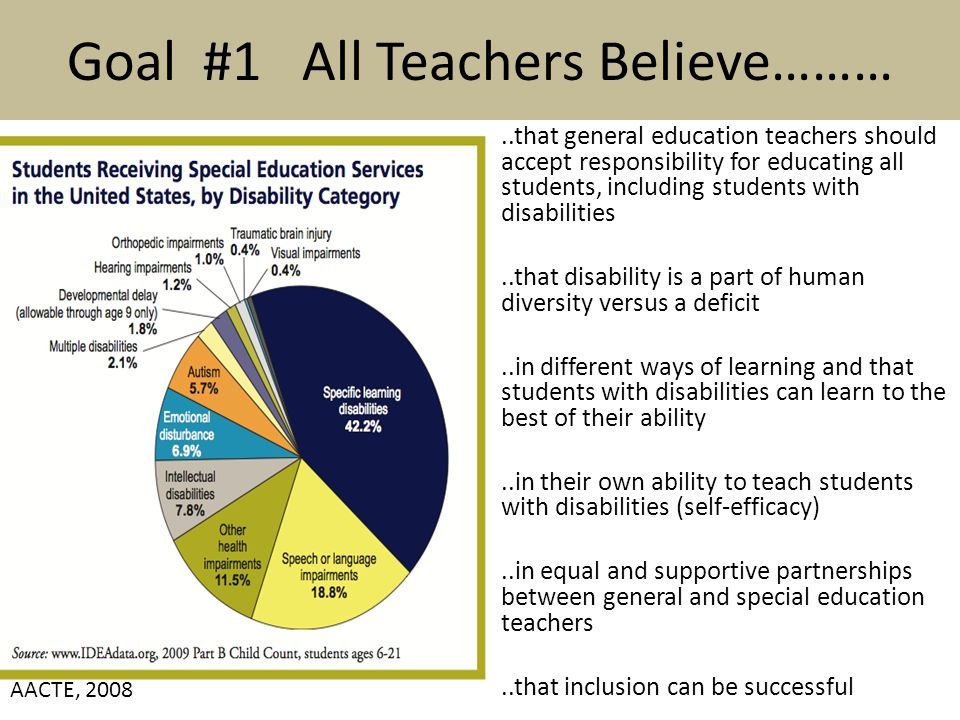Goal #1 All Teachers Believe………..that general education teachers should accept responsibility for educating all students, including students with disabilities..that disability is a part of human diversity versus a deficit..in different ways of learning and that students with disabilities can learn to the best of their ability..in their own ability to teach students with disabilities (self-efficacy)..in equal and supportive partnerships between general and special education teachers..that inclusion can be successful AACTE, 2008