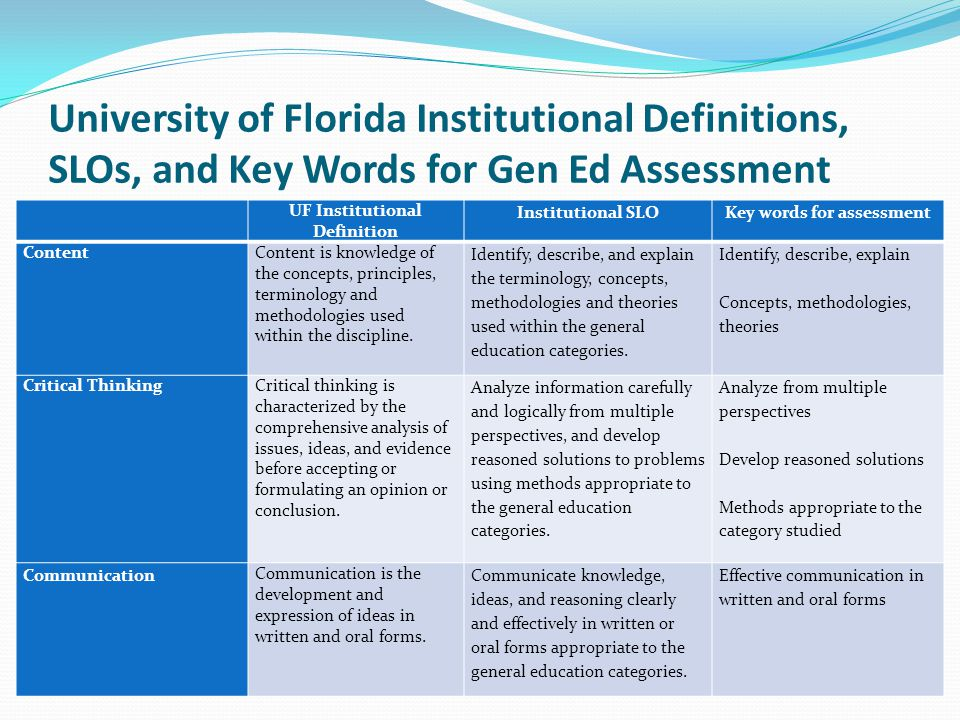 University of Florida Institutional Definitions, SLOs, and Key Words for Gen Ed Assessment UF Institutional Definition Institutional SLOKey words for