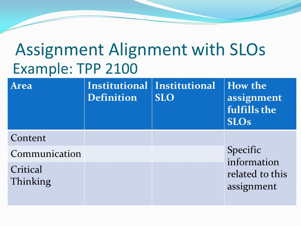 Assignment Alignment with SLOs Example: TPP 2100 AreaInstitutional Definition Institutional SLO How the assignment fulfills the SLOs Content Specific