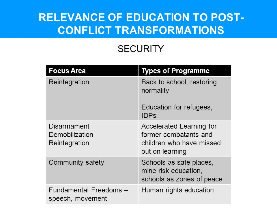 RELEVANCE OF EDUCATION TO POST- CONFLICT TRANSFORMATIONS SECURITY Focus AreaTypes of Programme ReintegrationBack to school, restoring normality Education for refugees, IDPs Disarmament Demobilization Reintegration Accelerated Learning for former combatants and children who have missed out on learning Community safetySchools as safe places, mine risk education, schools as zones of peace Fundamental Freedoms – speech, movement Human rights education