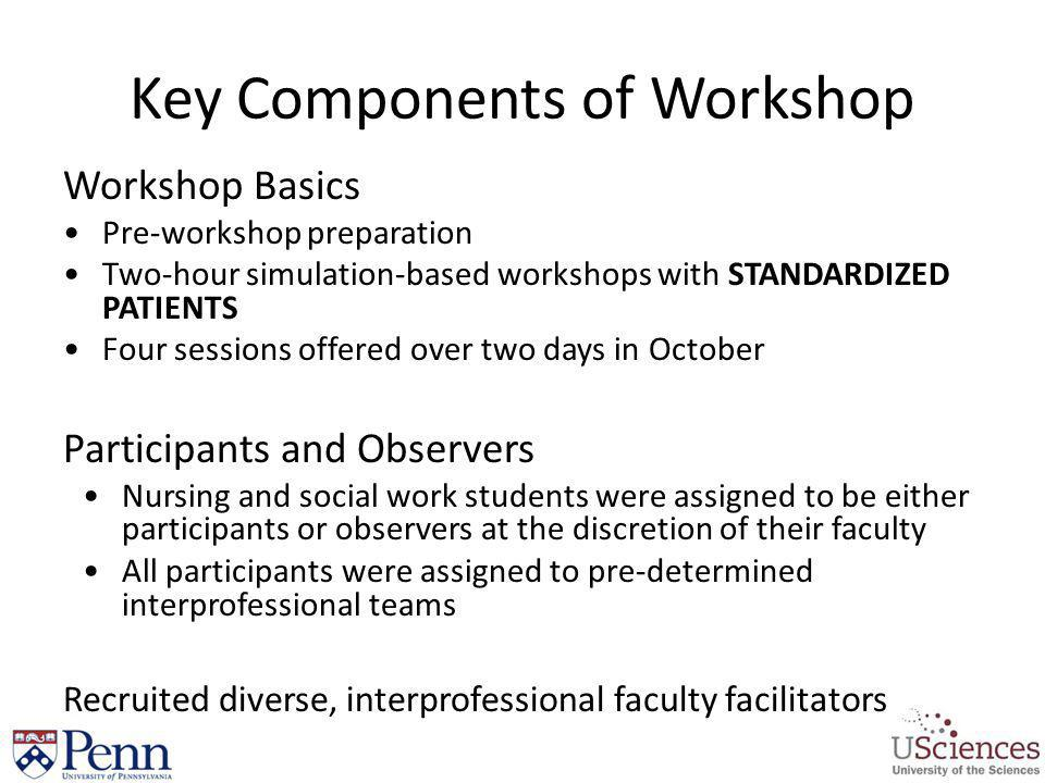 Key Components of Workshop Workshop Basics Pre-workshop preparation Two-hour simulation-based workshops with STANDARDIZED PATIENTS Four sessions offer