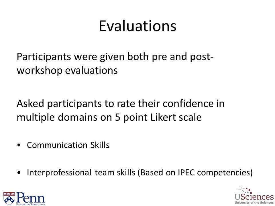 Evaluations Participants were given both pre and post- workshop evaluations Asked participants to rate their confidence in multiple domains on 5 point