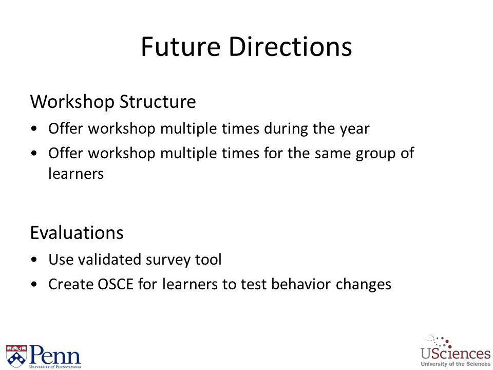 Future Directions Workshop Structure Offer workshop multiple times during the year Offer workshop multiple times for the same group of learners Evalua