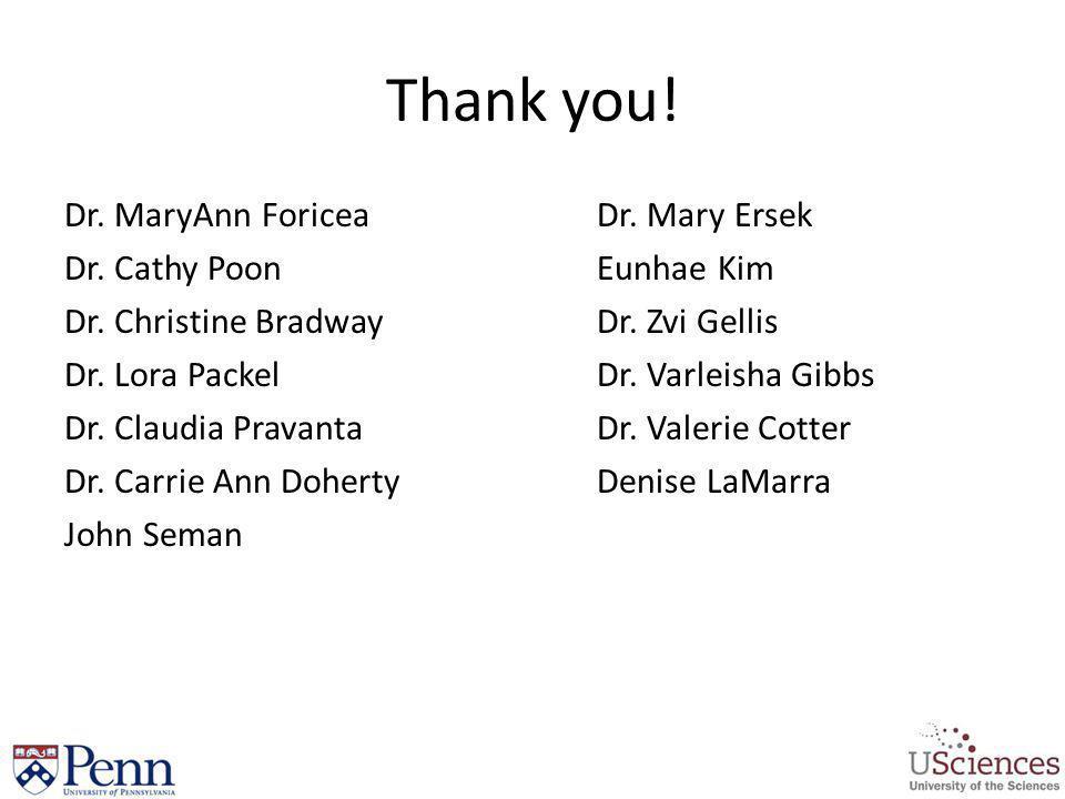 Thank you! Dr. MaryAnn ForiceaDr. Mary Ersek Dr. Cathy PoonEunhae Kim Dr. Christine BradwayDr. Zvi Gellis Dr. Lora PackelDr. Varleisha Gibbs Dr. Claud