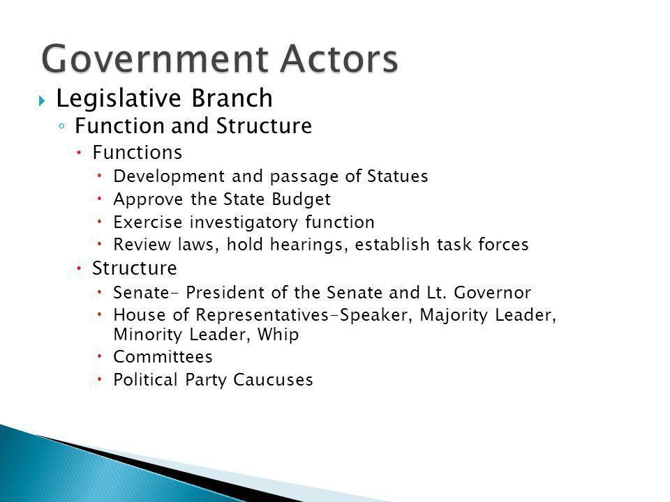 Legislative Branch Function and Structure Functions Development and passage of Statues Approve the State Budget Exercise investigatory function Review laws, hold hearings, establish task forces Structure Senate- President of the Senate and Lt.