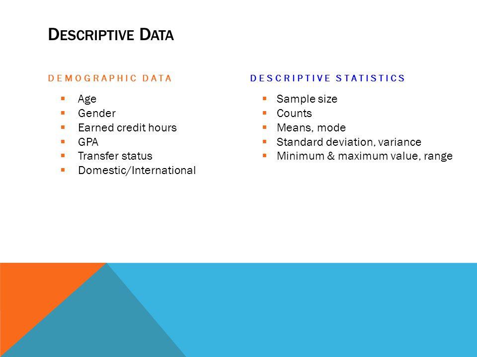 D ESCRIPTIVE D ATA DEMOGRAPHIC DATA Age Gender Earned credit hours GPA Transfer status Domestic/International DESCRIPTIVE STATISTICS Sample size Count