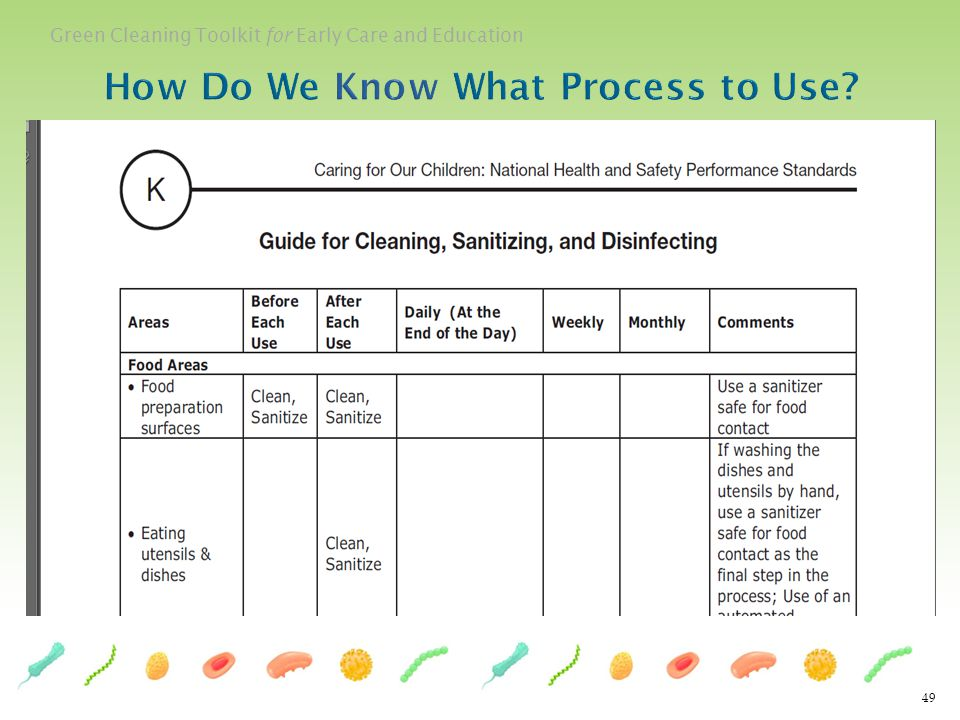 Green Cleaning Toolkit for Early Care and Education 49 How Do We Know What Process to Use? 49