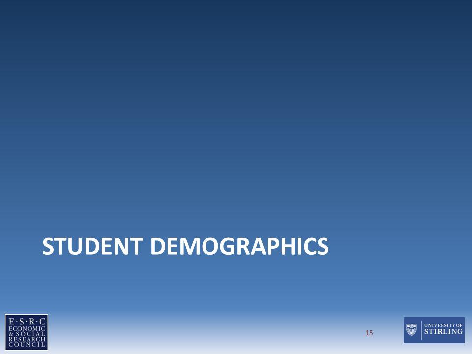 STUDENT DEMOGRAPHICS 15