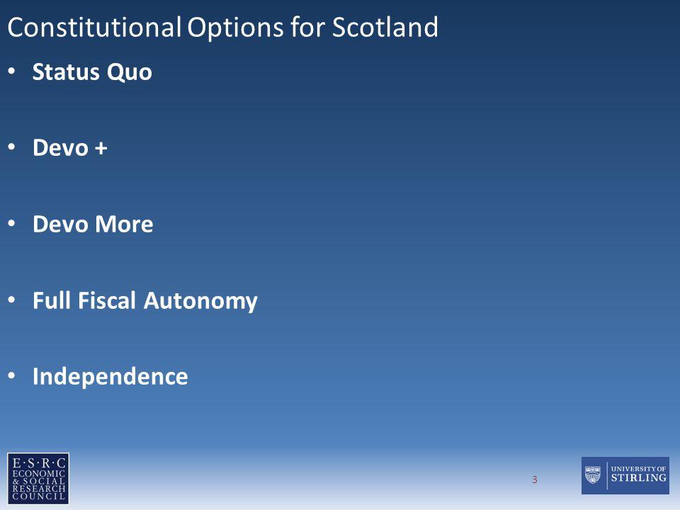 Constitutional Options for Scotland Status Quo Devo + Devo More Full Fiscal Autonomy Independence 3