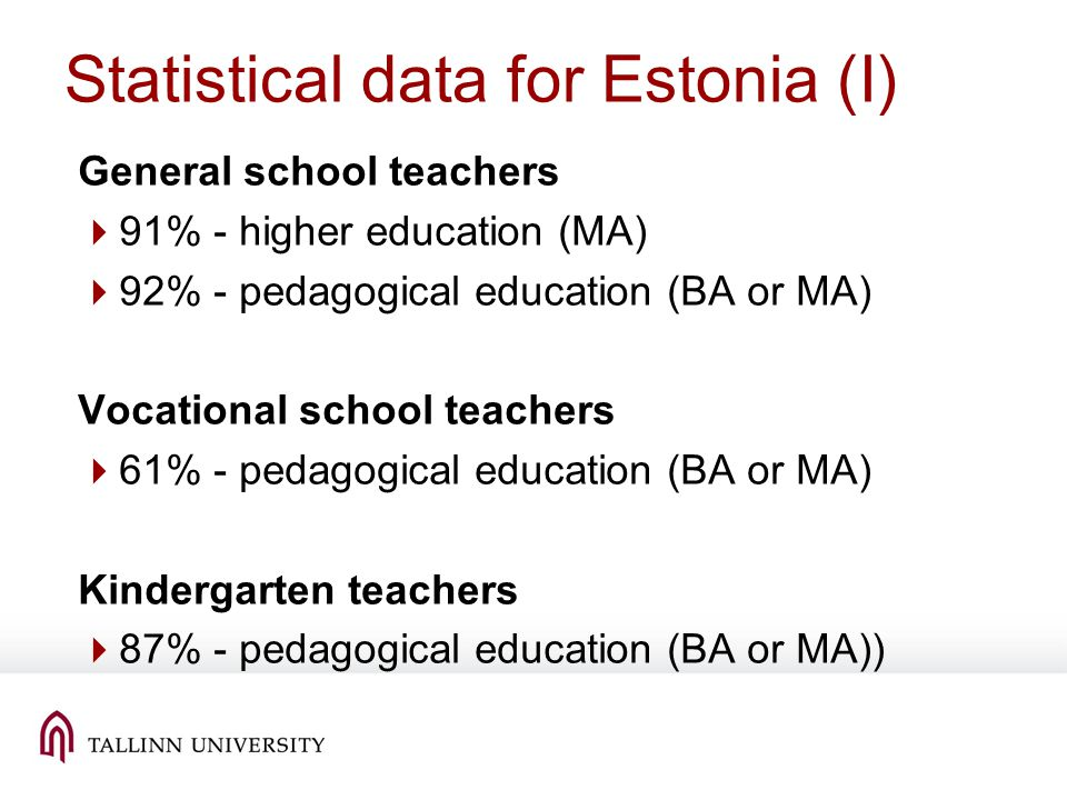 Statistical data for Estonia (I) General school teachers 91% - higher education (MA) 92% - pedagogical education (BA or MA) Vocational school teachers 61% - pedagogical education (BA or MA) Kindergarten teachers 87% - pedagogical education (BA or MA))