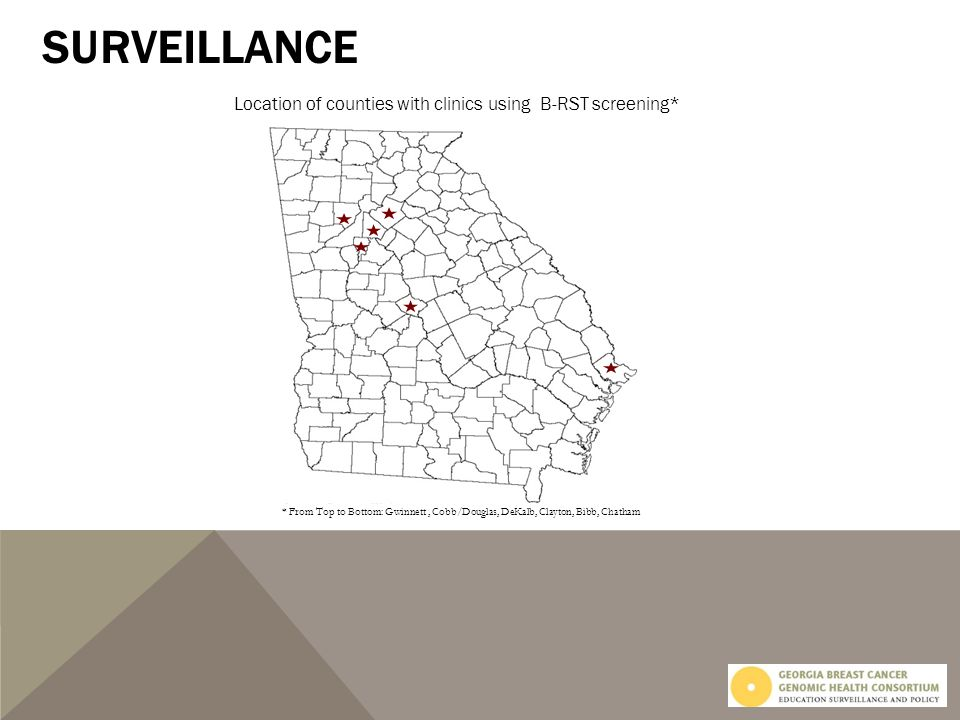 SURVEILLANCE Location of counties with clinics using B-RST screening* * From Top to Bottom: Gwinnett, Cobb/Douglas, DeKalb, Clayton, Bibb, Chatham