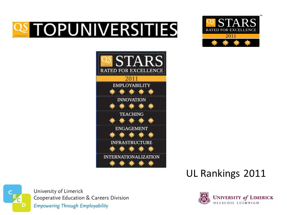 UL Rankings 2011