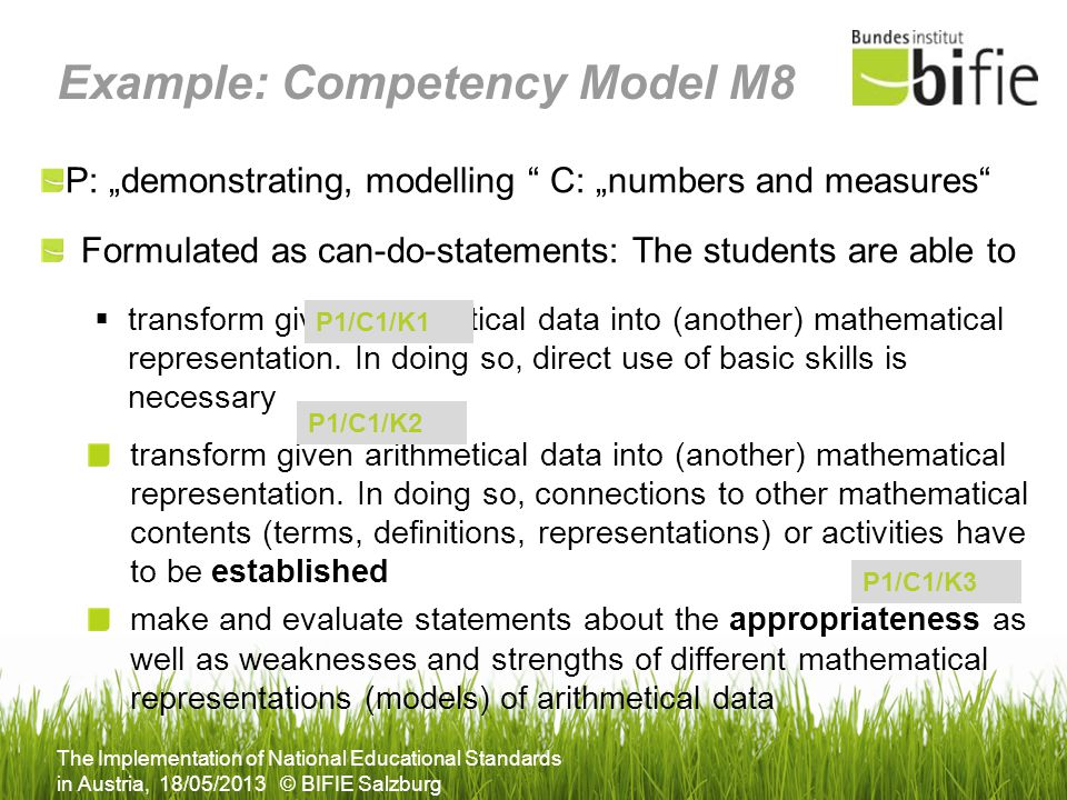 The Implementation of National Educational Standards in Austria, 18/05/2013 © BIFIE Salzburg Example: Competency Model M8 P: demonstrating, modelling