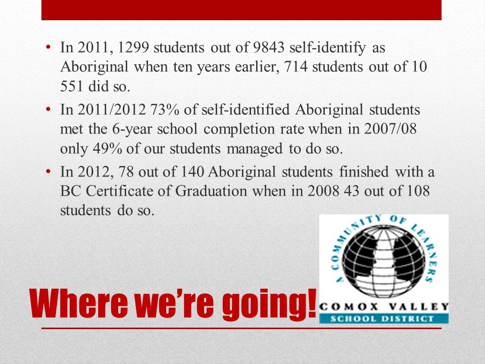 Your Challenge What are some of the specific challenges for Aboriginal education in your community.