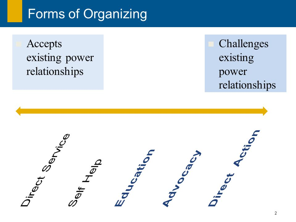 2 Forms of Organizing Accepts existing power relationships Challenges existing power relationships